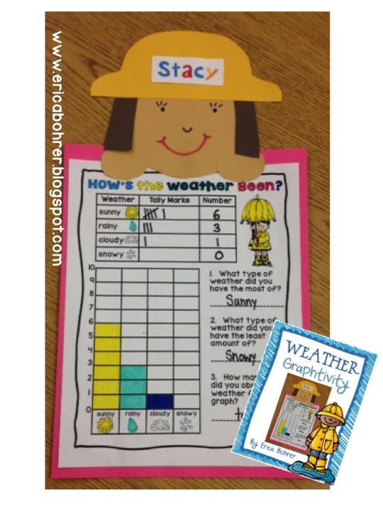Spring Math Ideas – Graphtivities Galore!
